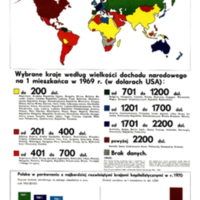 Dochód narodowy na 1 mieszkańca