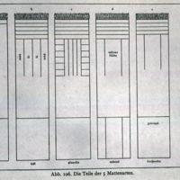 Abb. 106. Die Teile der 5 Mattenarten