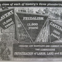 The ruling class of each of history's three plundering…