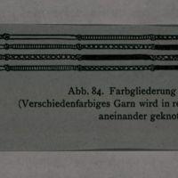 Abb. 84 Farbgliederung der Kette.